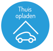 Symbool: auto thuis opladen